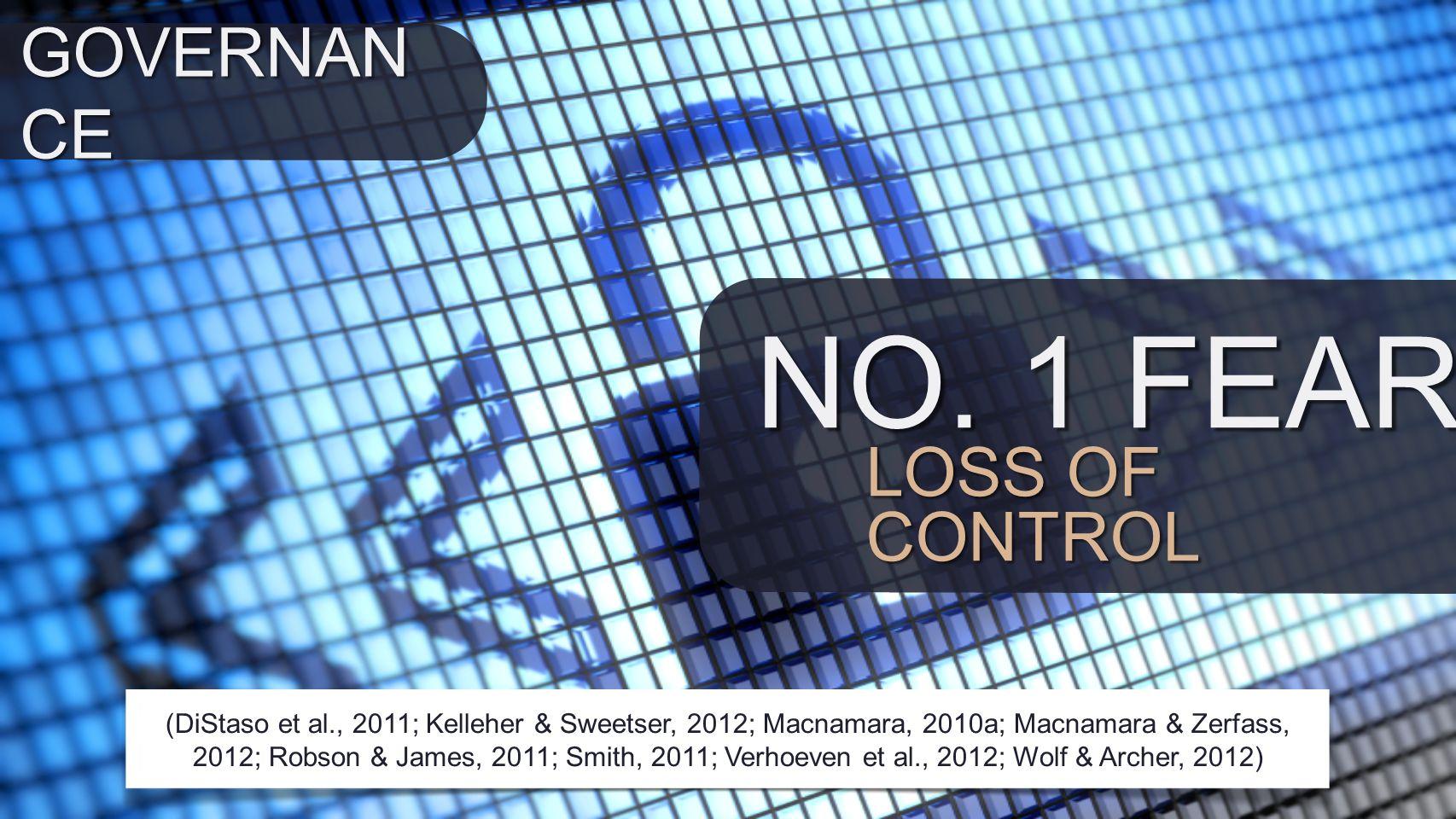 NO. 1 FEAR LOSS OF CONTROL (DiStaso et al., 2011; Kelleher & Sweetser, 2012; Macnamara, 2010a; Macnamara & Zerfass, 2012; Robson & James, 2011; Smith,