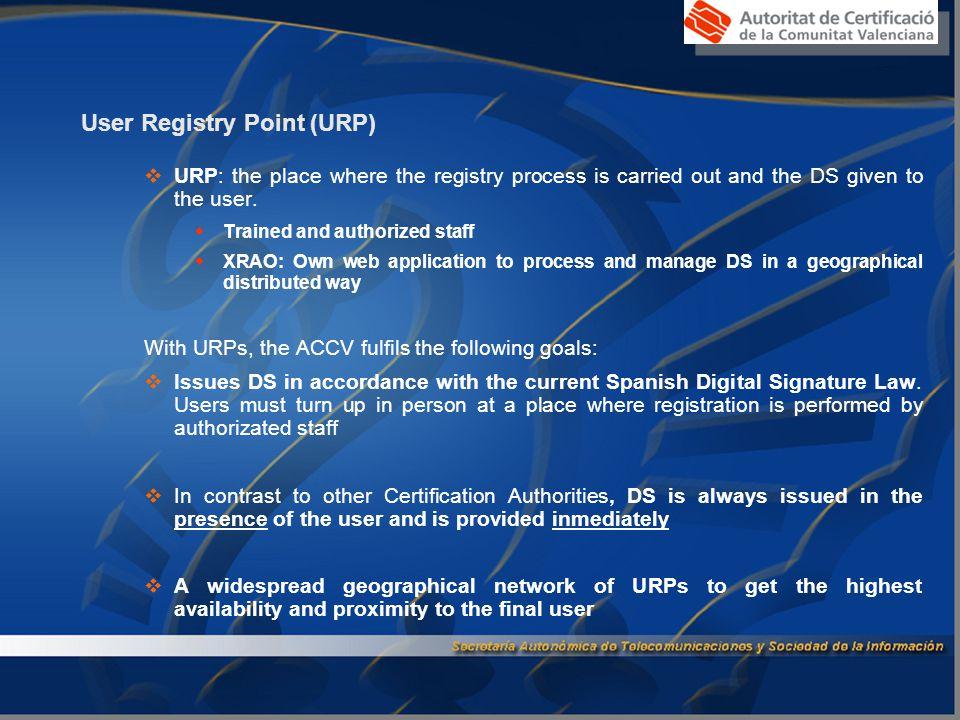 URP: Geographycal Network VALENCIAN REGION MADRID BRUSSELS