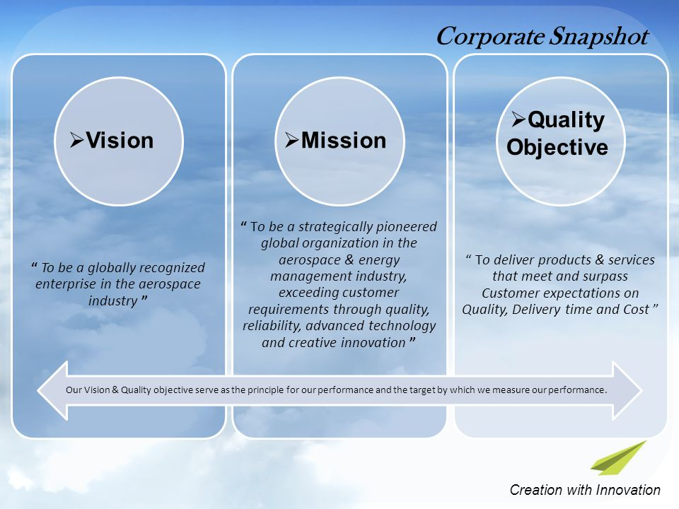  Vision  Quality Objective Creation with Innovation  Mission Corporate Snapshot Our Vision & Quality objective serve as the principle for our performance and the target by which we measure our performance.