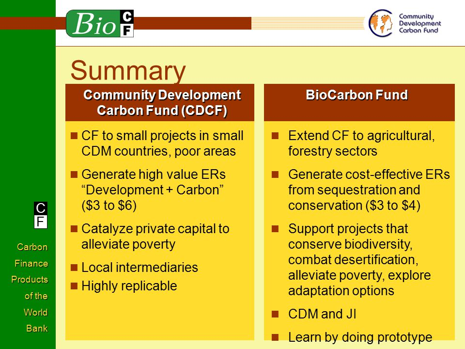 C F Carbon Finance Products of the World Bank Summary CF to small projects in small CDM countries, poor areas Generate high value ERs Development + Carbon ($3 to $6) Catalyze private capital to alleviate poverty Local intermediaries Highly replicable Community Development Carbon Fund (CDCF) BioCarbon Fund Extend CF to agricultural, forestry sectors Generate cost-effective ERs from sequestration and conservation ($3 to $4) Support projects that conserve biodiversity, combat desertification, alleviate poverty, explore adaptation options CDM and JI Learn by doing prototype