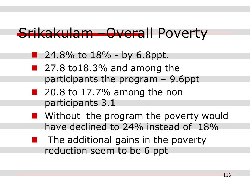 113 Srikakulam –Overall Poverty 24.8% to 18% - by 6.8ppt. 27.8 to18.3% and among the participants the program – 9.6ppt 20.8 to 17.7% among the non par