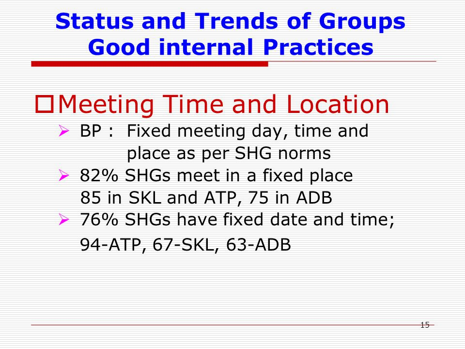 15 Status and Trends of Groups Good internal Practices  Meeting Time and Location  BP : Fixed meeting day, time and place as per SHG norms  82% SHGs meet in a fixed place 85 in SKL and ATP, 75 in ADB  76% SHGs have fixed date and time; 94-ATP, 67-SKL, 63-ADB