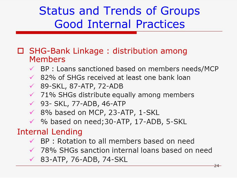 24 Status and Trends of Groups Good Internal Practices  SHG-Bank Linkage : distribution among Members BP : Loans sanctioned based on members needs/MC