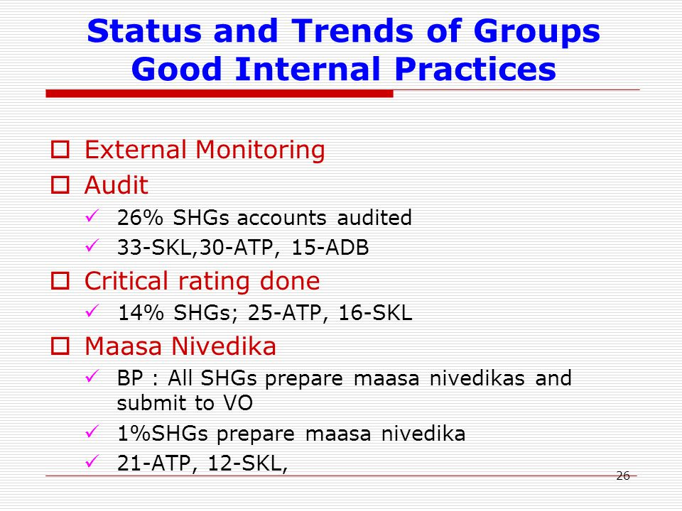 26 Status and Trends of Groups Good Internal Practices  External Monitoring  Audit 26% SHGs accounts audited 33-SKL,30-ATP, 15-ADB  Critical rating