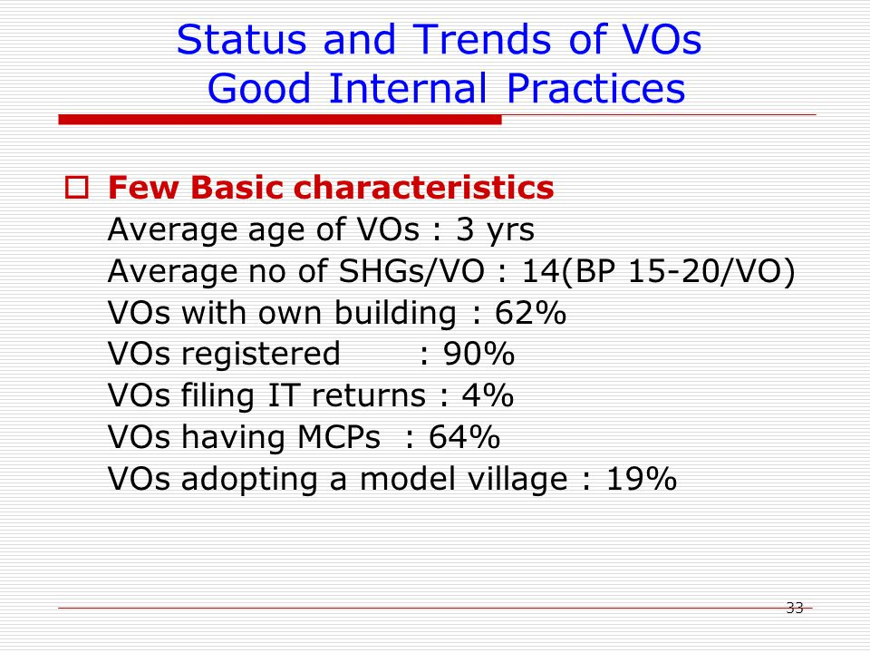 33 Status and Trends of VOs Good Internal Practices  Few Basic characteristics Average age of VOs : 3 yrs Average no of SHGs/VO : 14(BP 15-20/VO) VOs