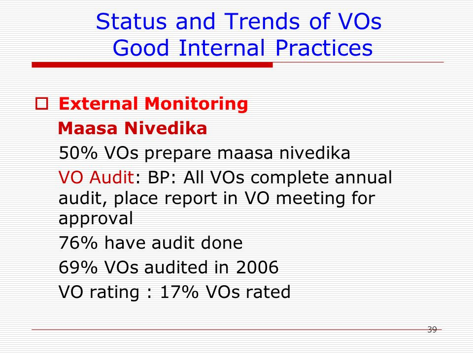 39 Status and Trends of VOs Good Internal Practices  External Monitoring Maasa Nivedika 50% VOs prepare maasa nivedika VO Audit: BP: All VOs complete