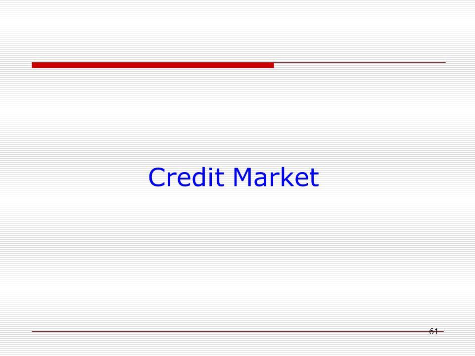 61 Credit Market