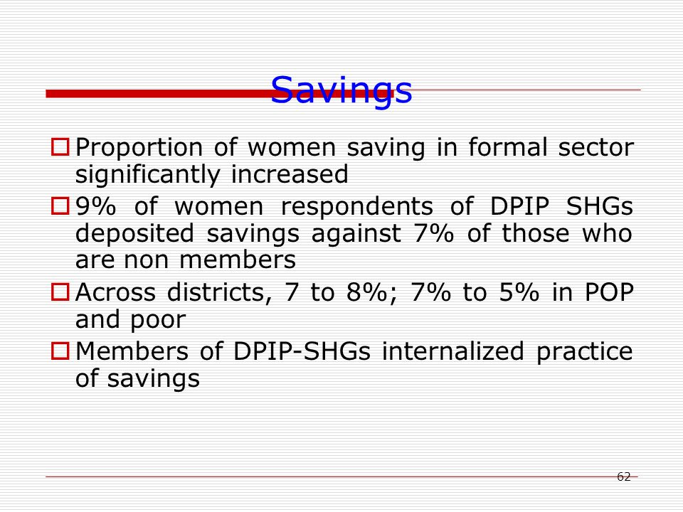 62 Savings  Proportion of women saving in formal sector significantly increased  9% of women respondents of DPIP SHGs deposited savings against 7% of those who are non members  Across districts, 7 to 8%; 7% to 5% in POP and poor  Members of DPIP-SHGs internalized practice of savings