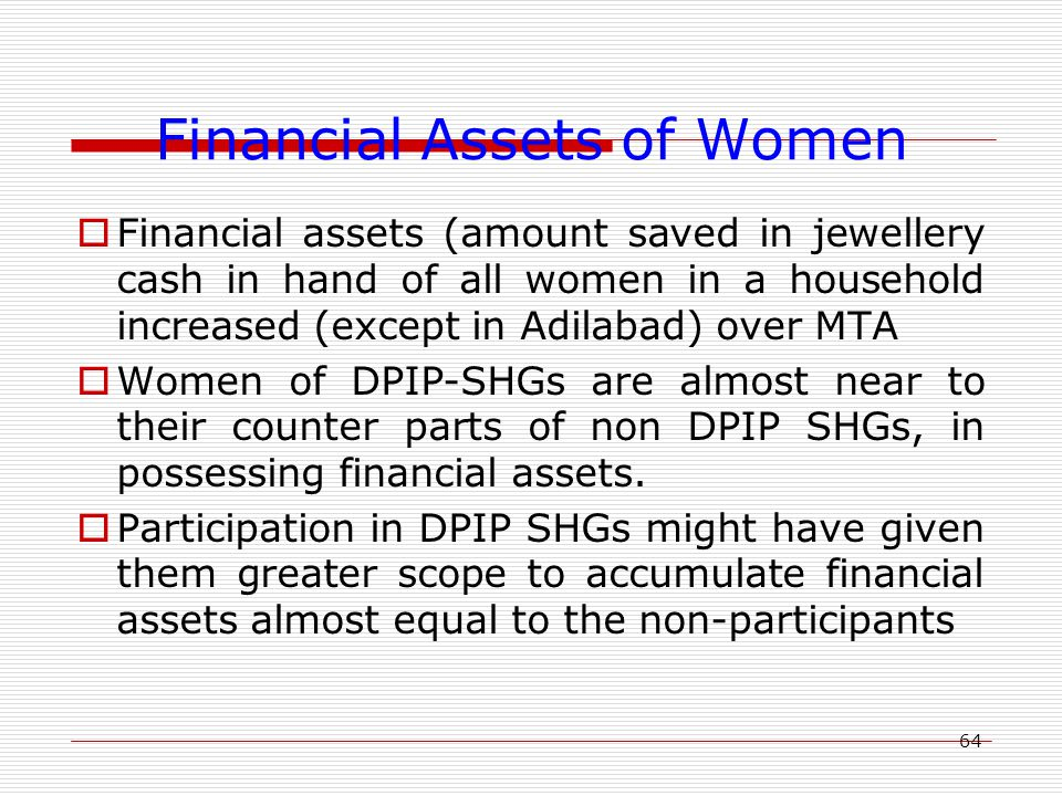 64 Financial Assets of Women  Financial assets (amount saved in jewellery cash in hand of all women in a household increased (except in Adilabad) over MTA  Women of DPIP-SHGs are almost near to their counter parts of non DPIP SHGs, in possessing financial assets.