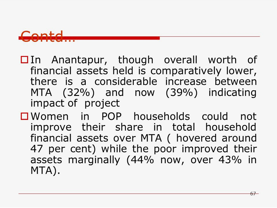 67 Contd…  In Anantapur, though overall worth of financial assets held is comparatively lower, there is a considerable increase between MTA (32%) and