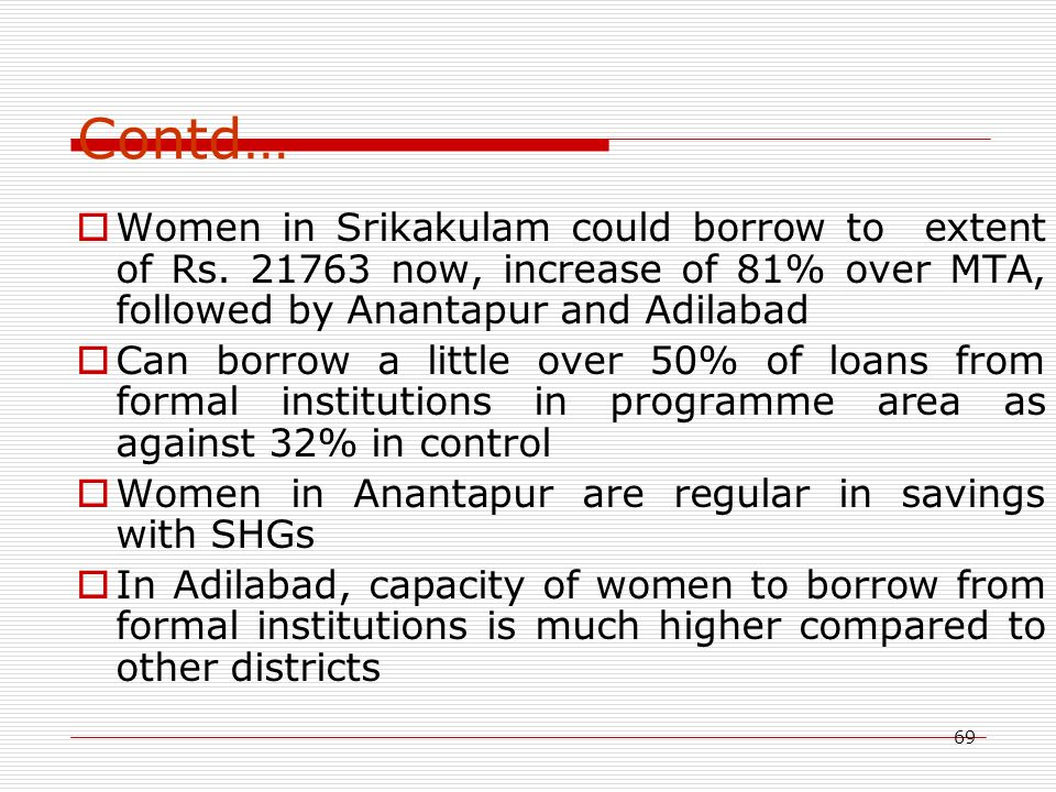 69 Contd…  Women in Srikakulam could borrow to extent of Rs.