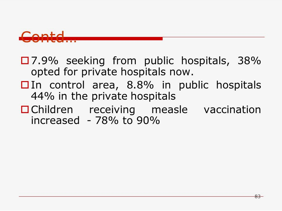 83 Contd…  7.9% seeking from public hospitals, 38% opted for private hospitals now.