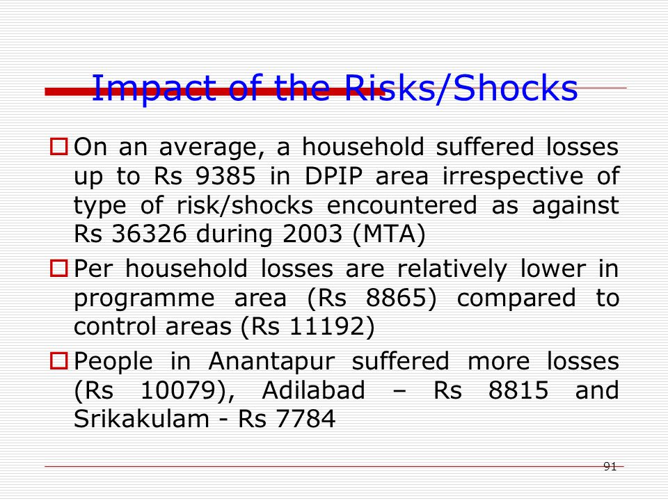 91 Impact of the Risks/Shocks  On an average, a household suffered losses up to Rs 9385 in DPIP area irrespective of type of risk/shocks encountered as against Rs 36326 during 2003 (MTA)  Per household losses are relatively lower in programme area (Rs 8865) compared to control areas (Rs 11192)  People in Anantapur suffered more losses (Rs 10079), Adilabad – Rs 8815 and Srikakulam - Rs 7784