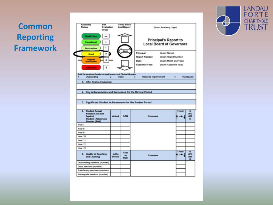 Common Reporting Framework