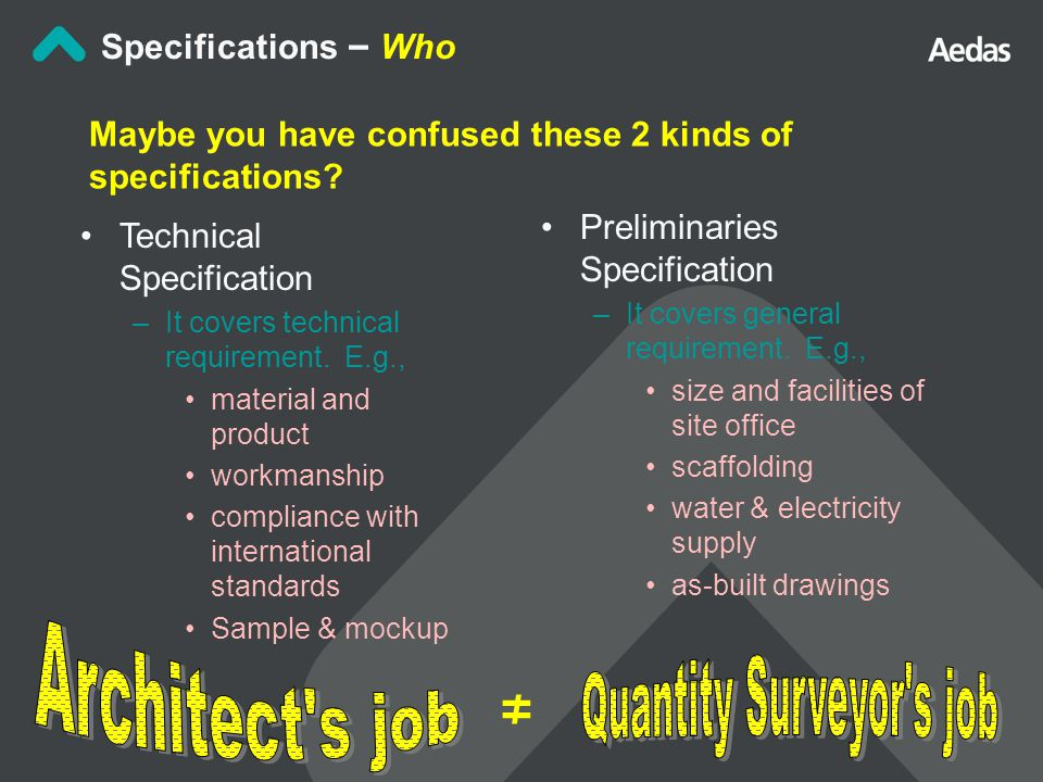 Maybe you have confused these 2 kinds of specifications.