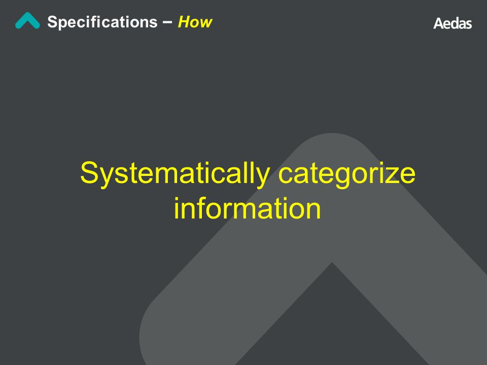 Systematically categorize information Specifications – How