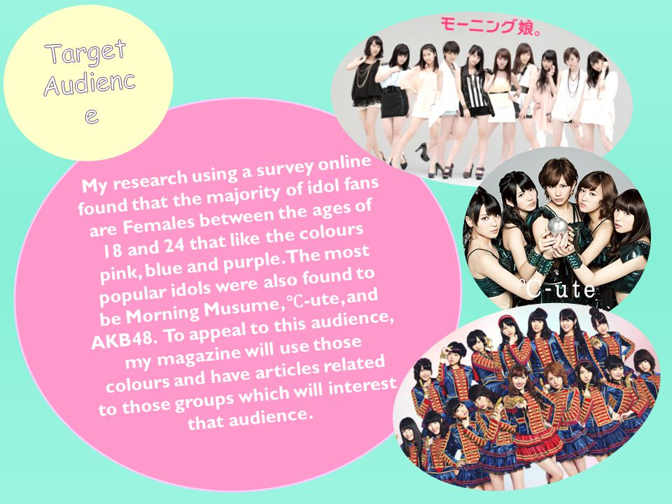 My research using a survey online found that the majority of idol fans are Females between the ages of 18 and 24 that like the colours pink, blue and