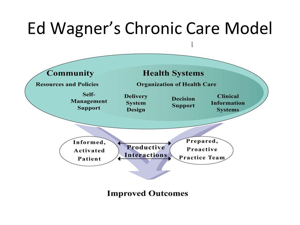 Ed Wagner's Chronic Care Model