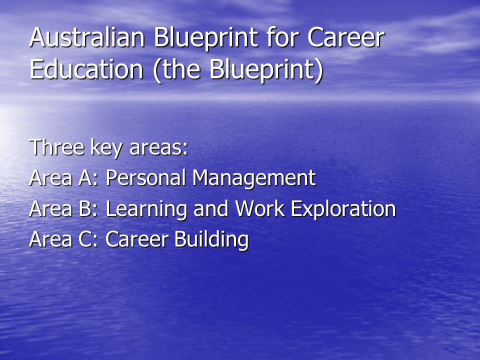 Australian Blueprint for Career Education (the Blueprint) Three key areas: Area A: Personal Management Area B: Learning and Work Exploration Area C: Career Building