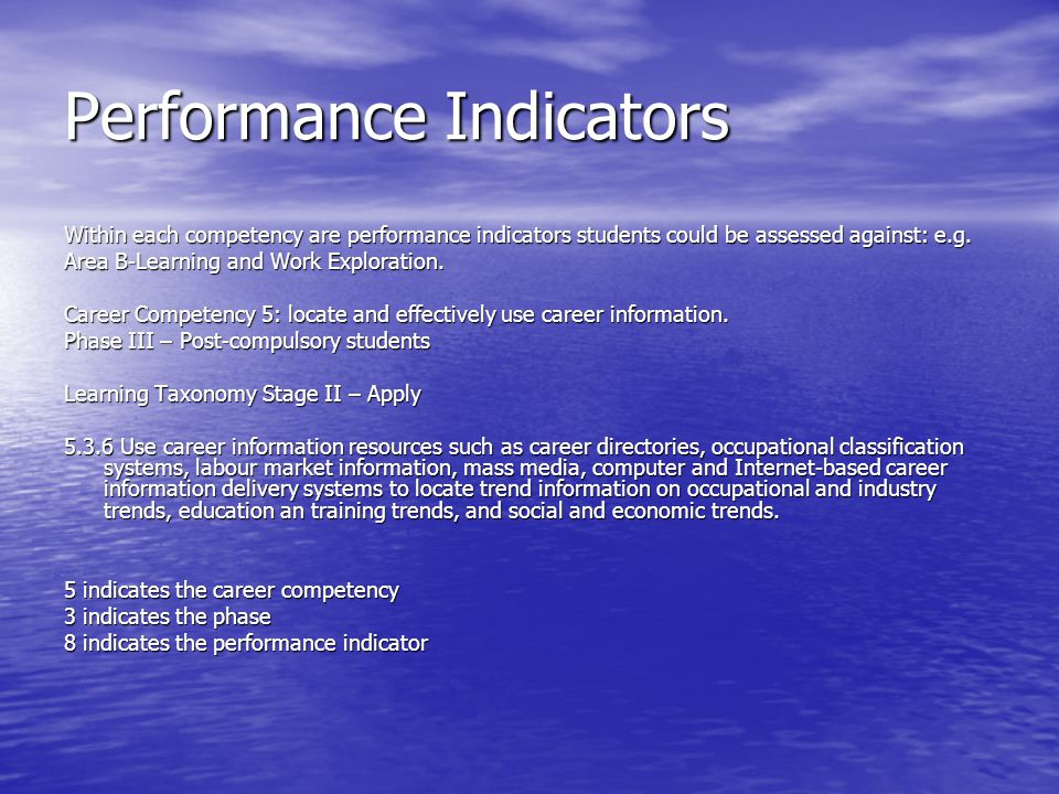 Performance Indicators Within each competency are performance indicators students could be assessed against: e.g.