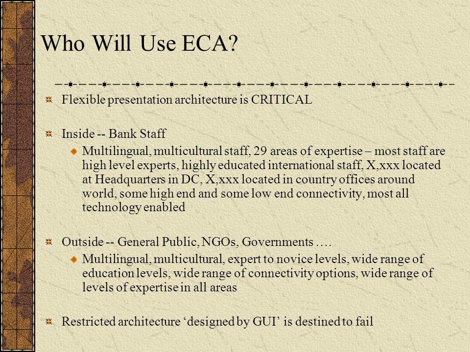 Who Will Use ECA.