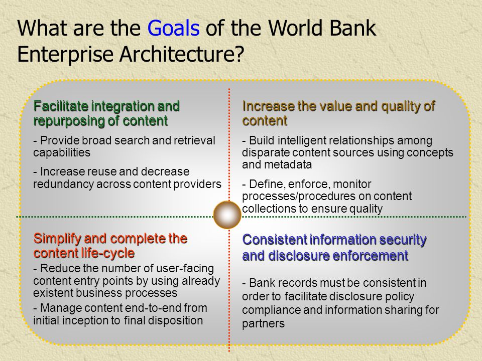 Facilitate integration and repurposing of content - Provide broad search and retrieval capabilities - Increase reuse and decrease redundancy across content providers Increase the value and quality of content - Build intelligent relationships among disparate content sources using concepts and metadata - Define, enforce, monitor processes/procedures on content collections to ensure quality Consistent information security and disclosure enforcement - Bank records must be consistent in order to facilitate disclosure policy compliance and information sharing for partners Simplify and complete the content life-cycle - Reduce the number of user-facing content entry points by using already existent business processes - Manage content end-to-end from initial inception to final disposition What are the Goals of the World Bank Enterprise Architecture?