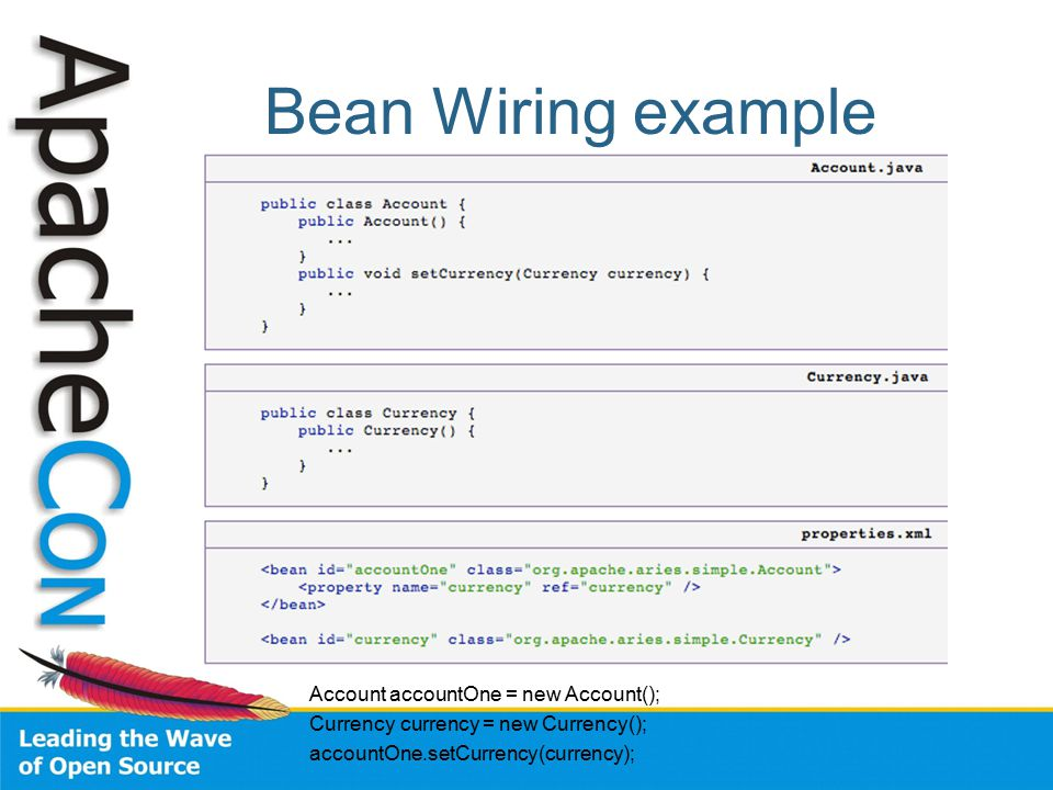 Bean Wiring example Account accountOne = new Account(); Currency currency = new Currency(); accountOne.setCurrency(currency);
