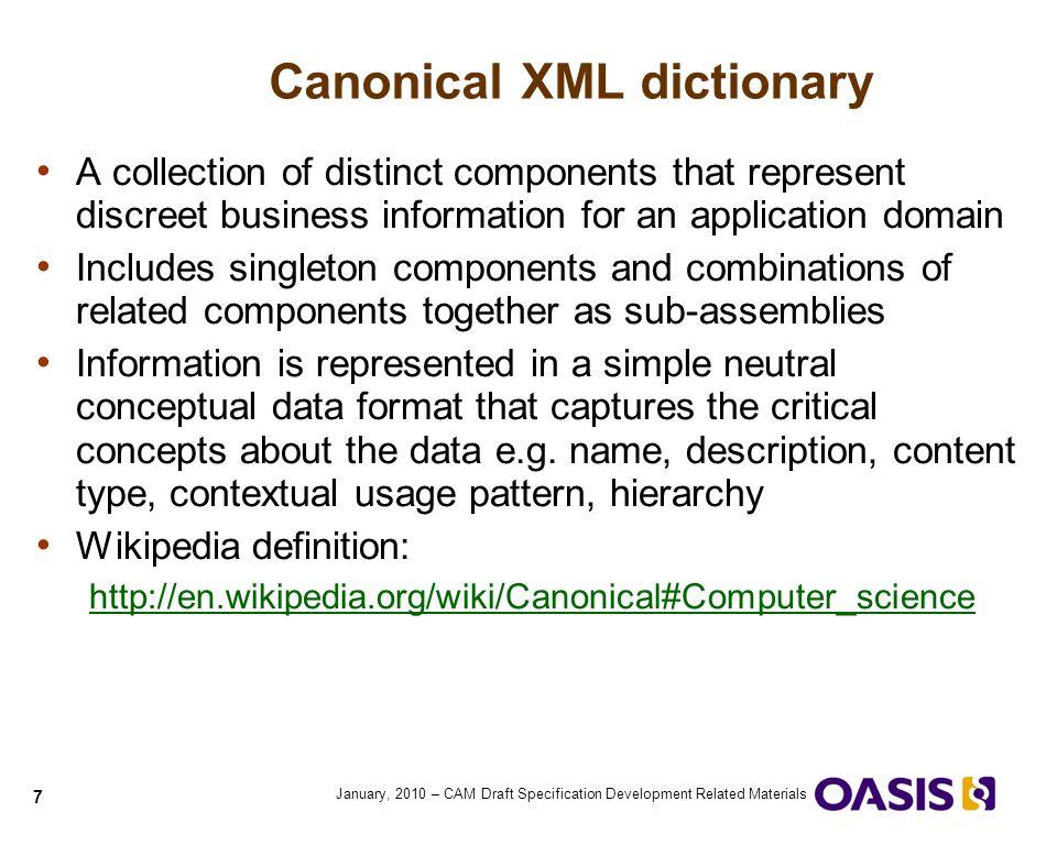 18 January, 2010 – CAM Draft Specification Development Related Materials How do I create a blueprint.