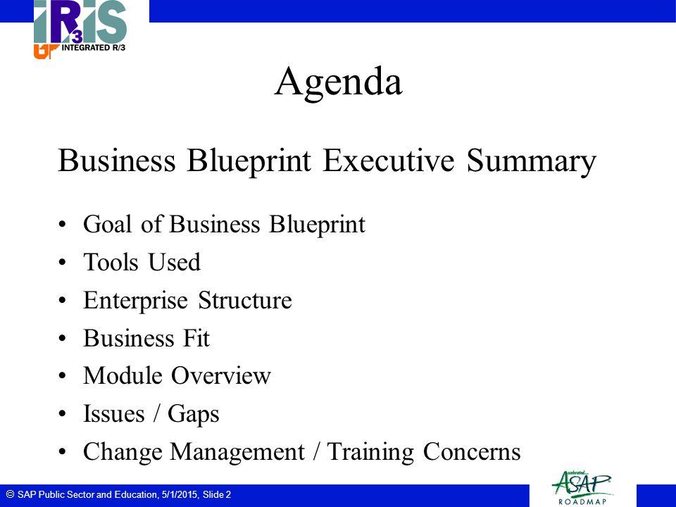  SAP Public Sector and Education, 5/1/2015, Slide 2 Agenda Business Blueprint Executive Summary Goal of Business Blueprint Tools Used Enterprise Stru