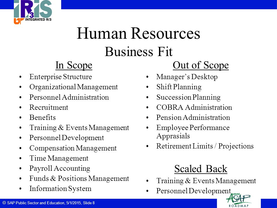  SAP Public Sector and Education, 5/1/2015, Slide 8 Human Resources Business Fit In Scope Enterprise Structure Organizational Management Personnel Ad