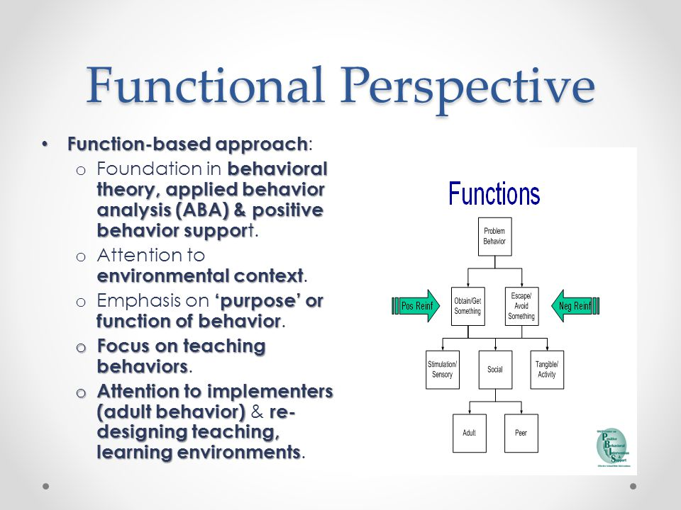 Functional Perspective Function-based approach Function-based approach : behavioral theory, applied behavior analysis (ABA) & positive behavior suppor t o Foundation in behavioral theory, applied behavior analysis (ABA) & positive behavior suppor t.