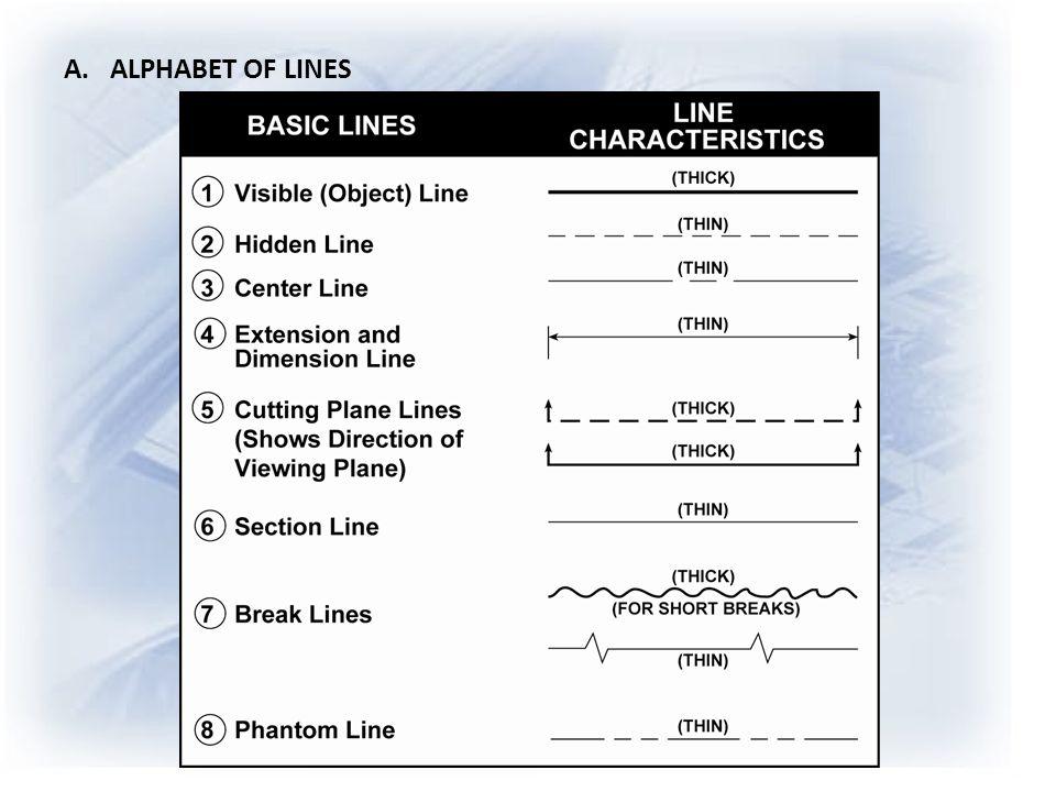 A. ALPHABET OF LINES