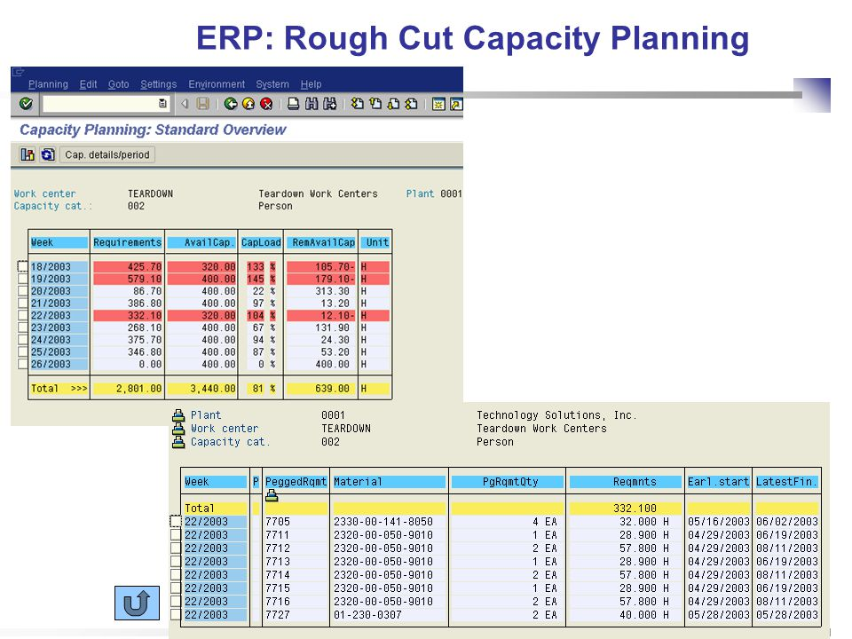 24 ERP: Rough Cut Capacity Planning