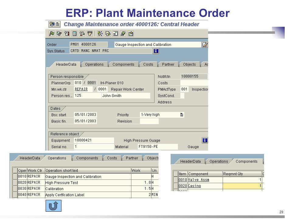 29 ERP: Plant Maintenance Order