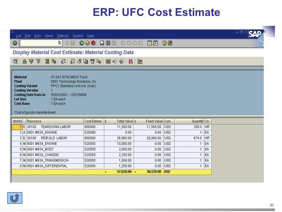 30 ERP: UFC Cost Estimate