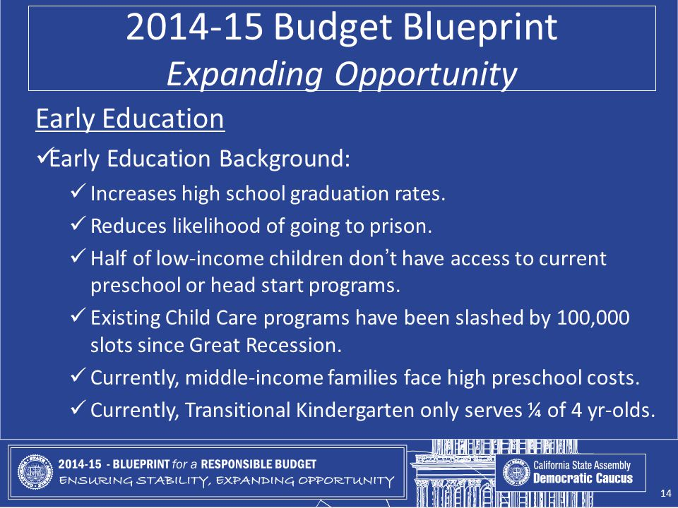 2014-15 Budget Blueprint Expanding Opportunity Early Education Early Education Background: Increases high school graduation rates. Reduces likelihood