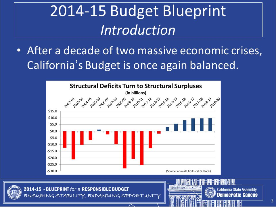 2014-15 Budget Blueprint Introduction After a decade of two massive economic crises, California's Budget is once again balanced.