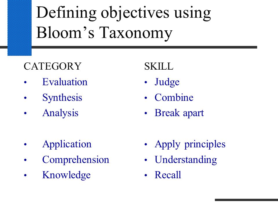 Defining objectives using Bloom's Taxonomy CATEGORY Evaluation Synthesis Analysis Application Comprehension Knowledge SKILL Judge Combine Break apart Apply principles Understanding Recall