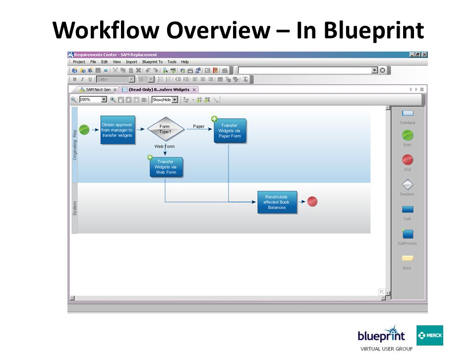 Workflow Overview – In Blueprint