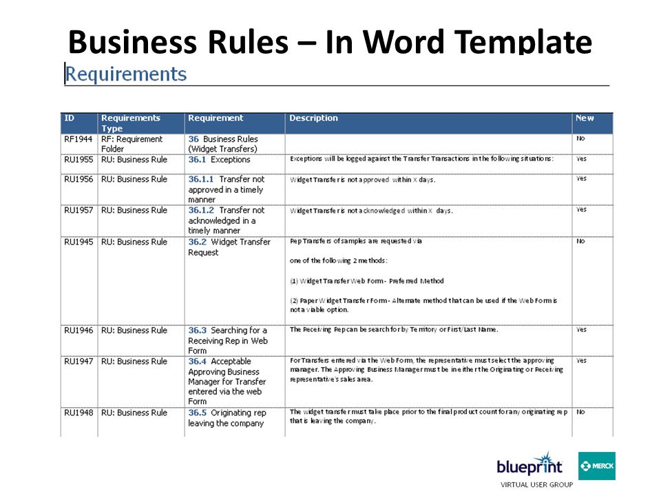 Business Rules – In Word Template