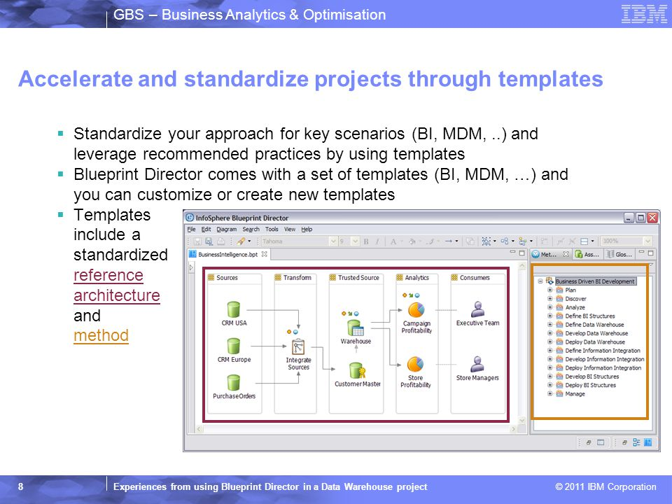 GBS – Business Analytics & Optimisation Experiences from using Blueprint Director in a Data Warehouse project © 2011 IBM Corporation 8 Accelerate and