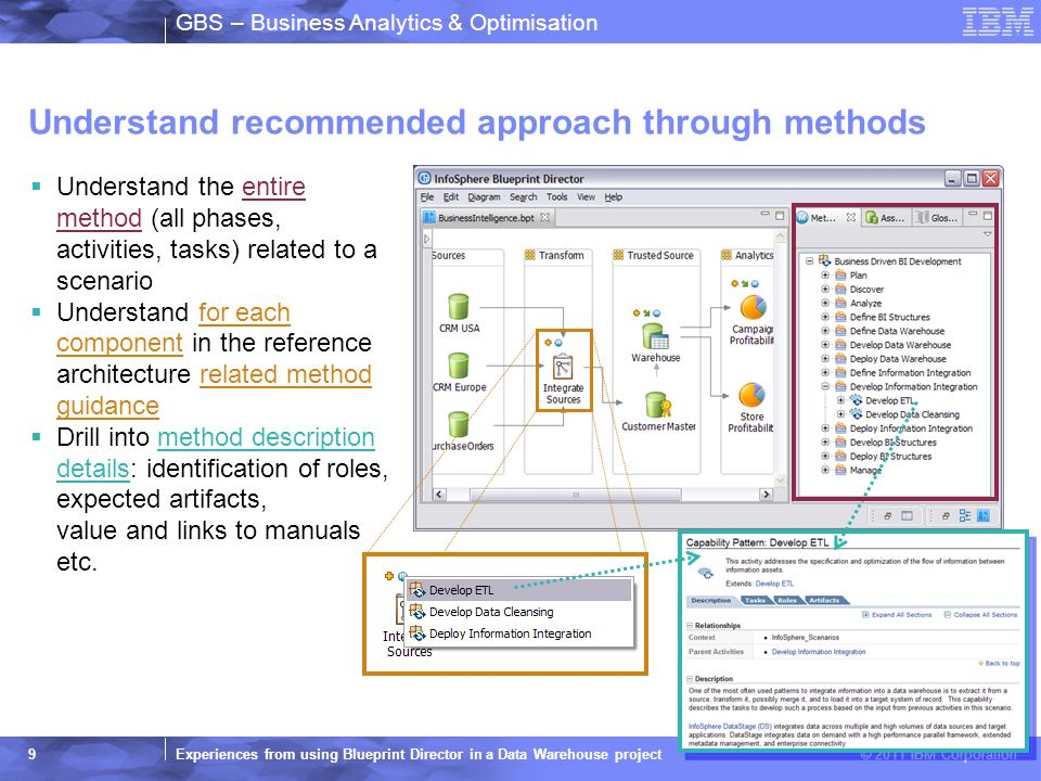 GBS – Business Analytics & Optimisation Experiences from using Blueprint Director in a Data Warehouse project © 2011 IBM Corporation 9 Understand reco