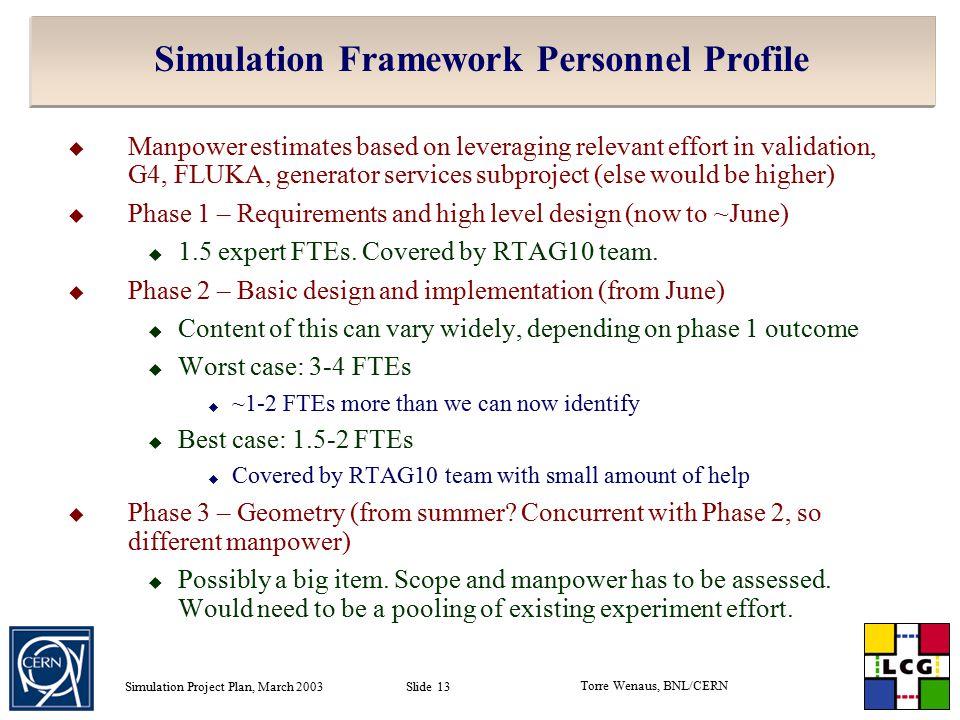 Torre Wenaus, BNL/CERN Simulation Project Plan, March 2003 Slide 13 Simulation Framework Personnel Profile  Manpower estimates based on leveraging relevant effort in validation, G4, FLUKA, generator services subproject (else would be higher)  Phase 1 – Requirements and high level design (now to ~June)  1.5 expert FTEs.