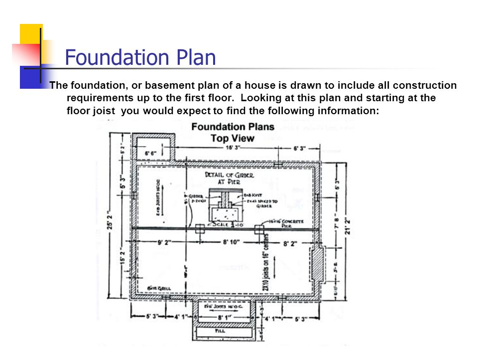 Foundation Plan The foundation, or basement plan of a house is drawn to include all construction requirements up to the first floor. Looking at this p