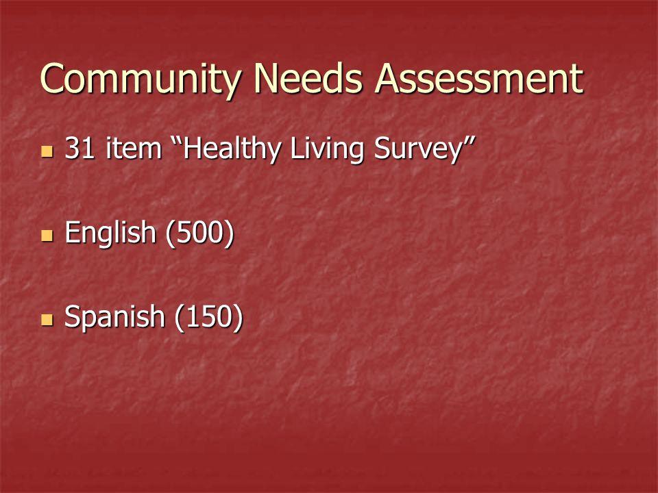 Community Needs Assessment 31 item Healthy Living Survey 31 item Healthy Living Survey English (500) English (500) Spanish (150) Spanish (150)