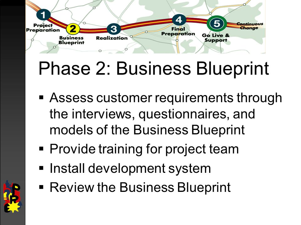 Phase 2: Business Blueprint  Assess customer requirements through the interviews, questionnaires, and models of the Business Blueprint  Provide trai