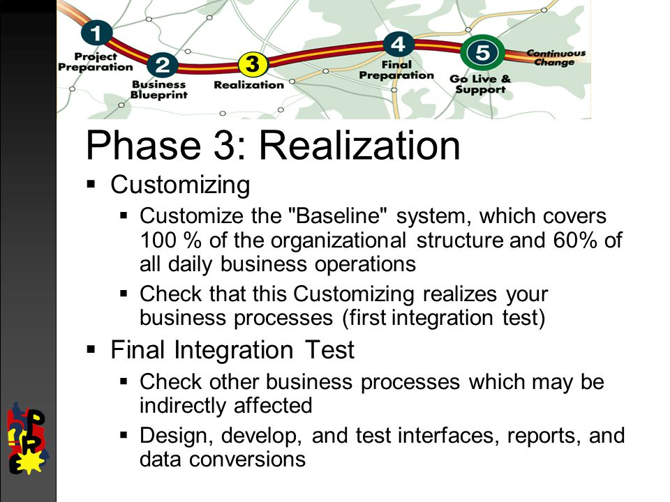 Phase 3: Realization  Customizing  Customize the Baseline system, which covers 100 % of the organizational structure and 60% of all daily business operations  Check that this Customizing realizes your business processes (first integration test)  Final Integration Test  Check other business processes which may be indirectly affected  Design, develop, and test interfaces, reports, and data conversions 3