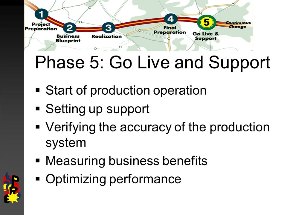 Phase 5: Go Live and Support  Start of production operation  Setting up support  Verifying the accuracy of the production system  Measuring busine