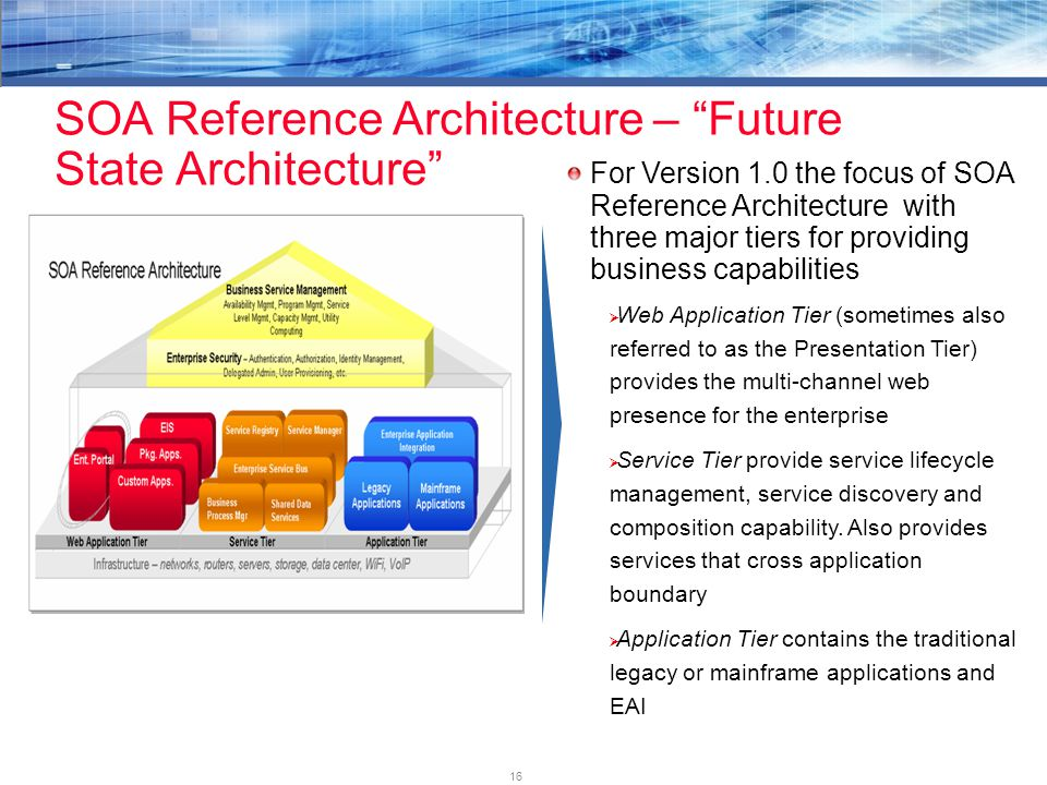 16 SOA Reference Architecture – Future State Architecture For Version 1.0 the focus of SOA Reference Architecture with three major tiers for providing business capabilities  Web Application Tier (sometimes also referred to as the Presentation Tier) provides the multi-channel web presence for the enterprise  Service Tier provide service lifecycle management, service discovery and composition capability.