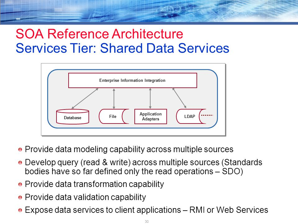 30 SOA Reference Architecture Services Tier: Shared Data Services Provide data modeling capability across multiple sources Develop query (read & write) across multiple sources (Standards bodies have so far defined only the read operations – SDO) Provide data transformation capability Provide data validation capability Expose data services to client applications – RMI or Web Services Database File Application Adapters LDAP Enterprise Information Integration
